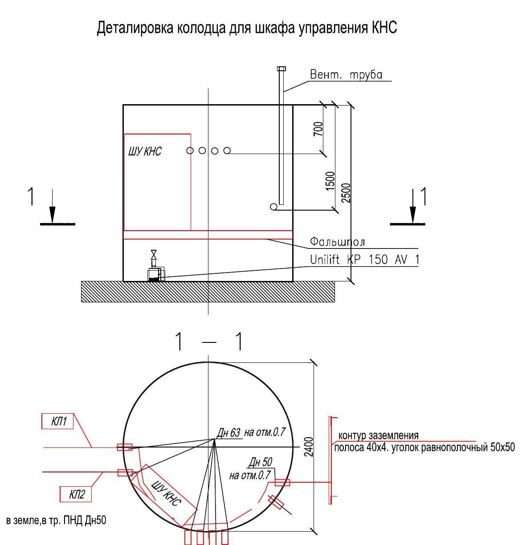 Шкаф управления КНС